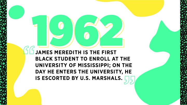 Landmark Education Cases: James Meredith