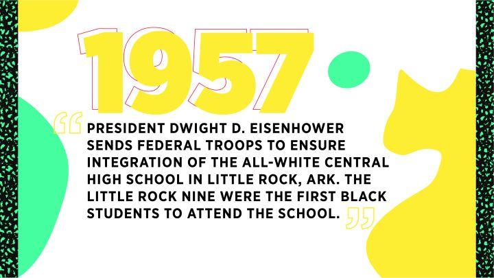 Landmark Education Cases: Little Rock Nine