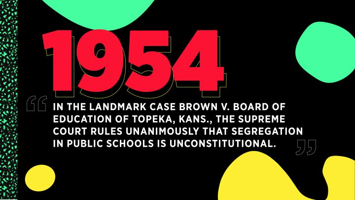 Landmark Education Cases: Brown Vs. Board Of Education